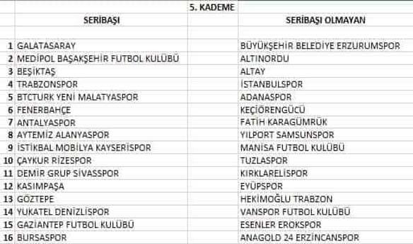 Vanspor'un Kupa Rakipleri