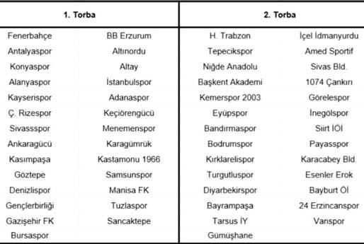 Vanspor Ziraat Kupası Rakipleri